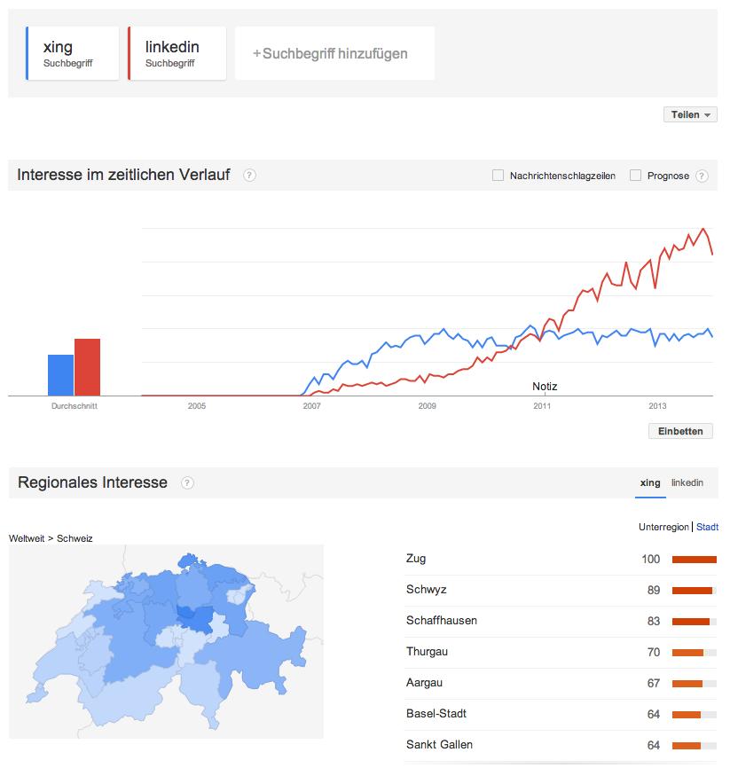 LinkedIn-vs-Xing-Schweiz